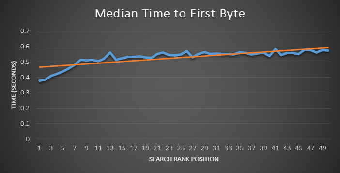 the beginners guide to technical seo