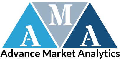 Marketing strategy Cloud Retail Market Poised for Excellent Growth During (2021-2026) : Comprehensive Study by AMA